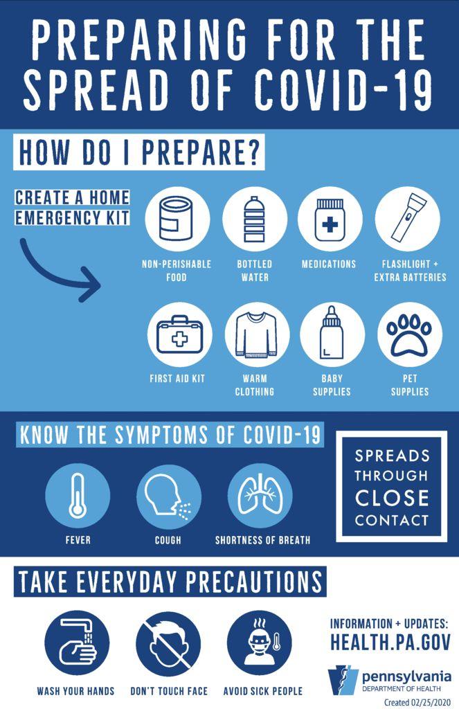 thumbnail of Coronavirus Spread Infographic